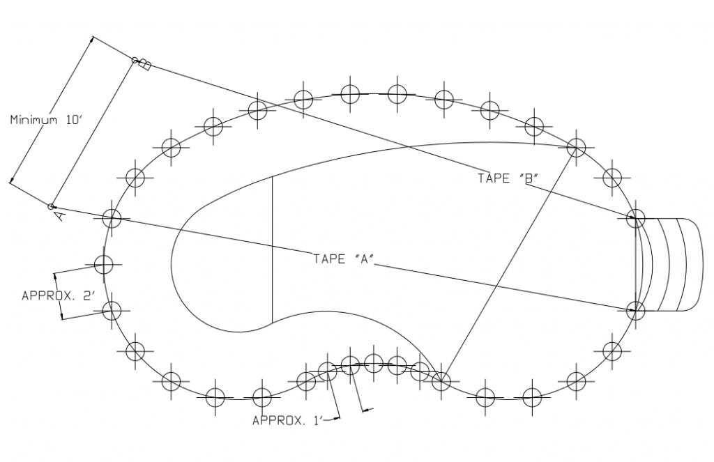Location of Preformed Step