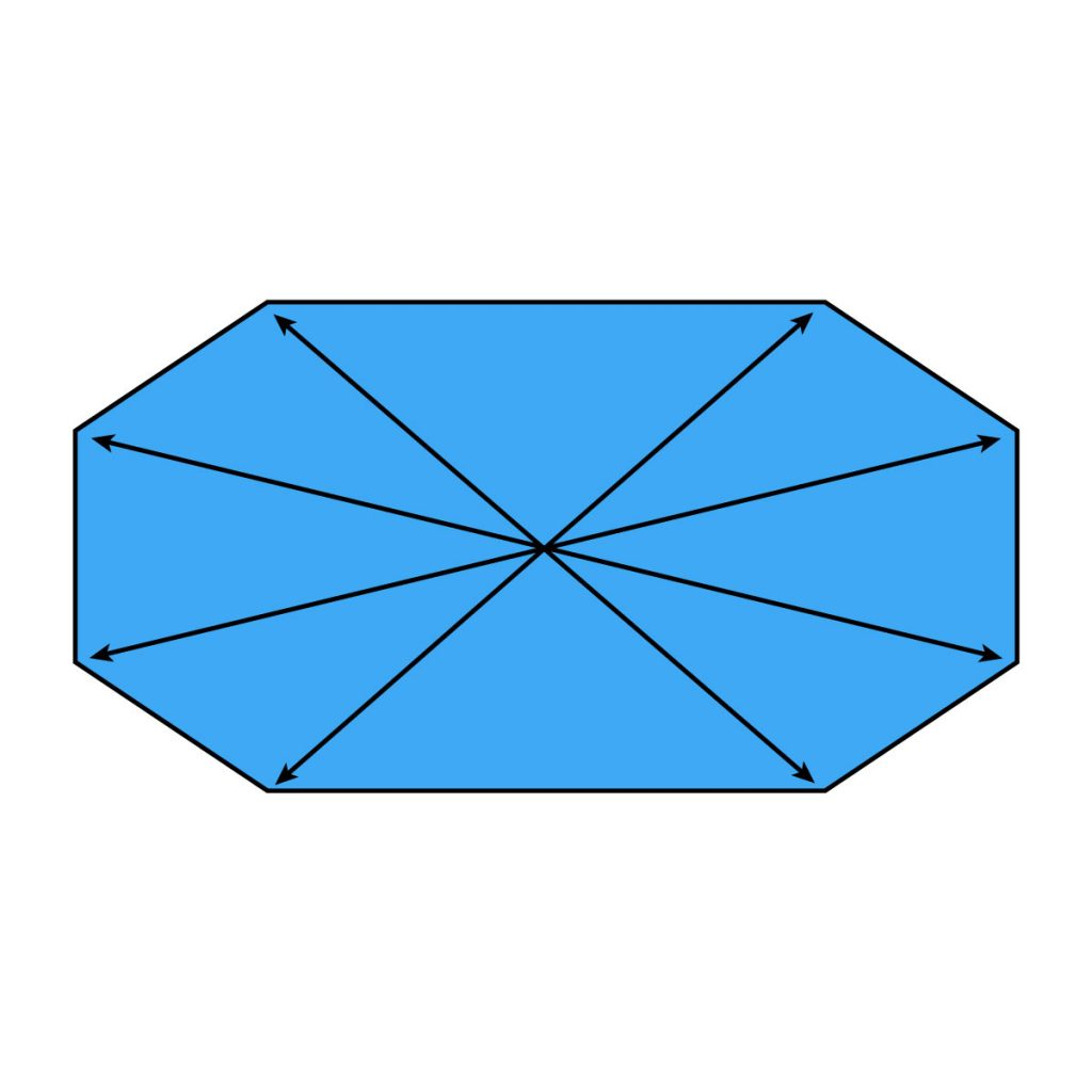 Onground Emerald How to Measure Diagonals